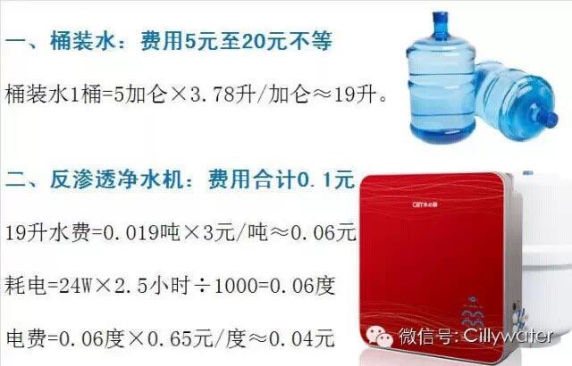 净水机PK桶装水
