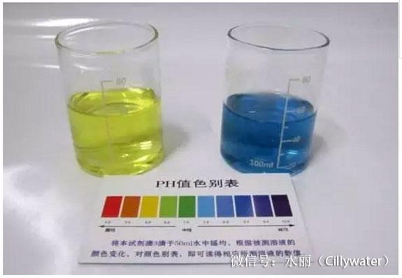 水的酸碱性